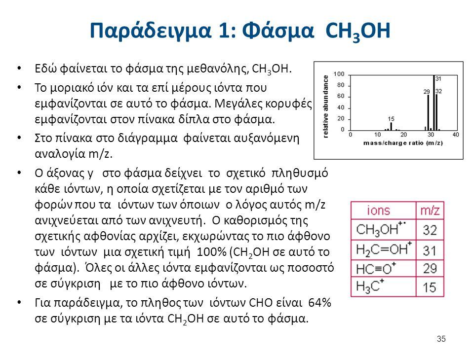 Βρωμιούχο μεθύλιο CH3Br 1/2