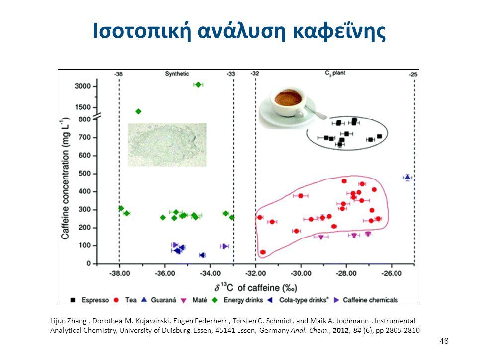 Εφαρμογή της φασματοσκοπίας μάζας στο διαχωρισμό και την ταυτοποίηση βακτηρίων 1/3