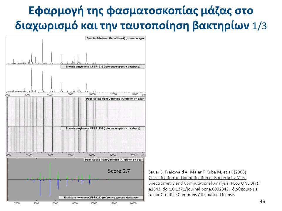 Εφαρμογή της φασματοσκοπίας μάζας στο διαχωρισμό και την ταυτοποίηση βακτηρίων 2/3