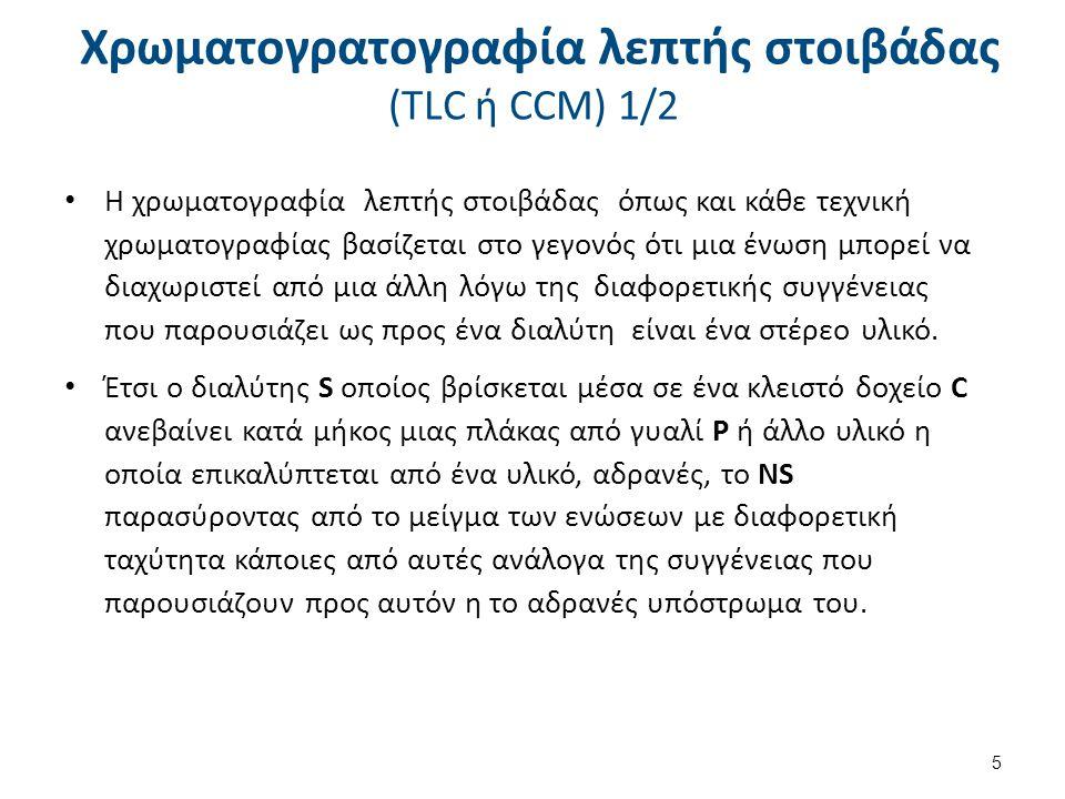 Χρωματογρατογραφία λεπτής στοιβάδας (TLC ή CCM) 2/2