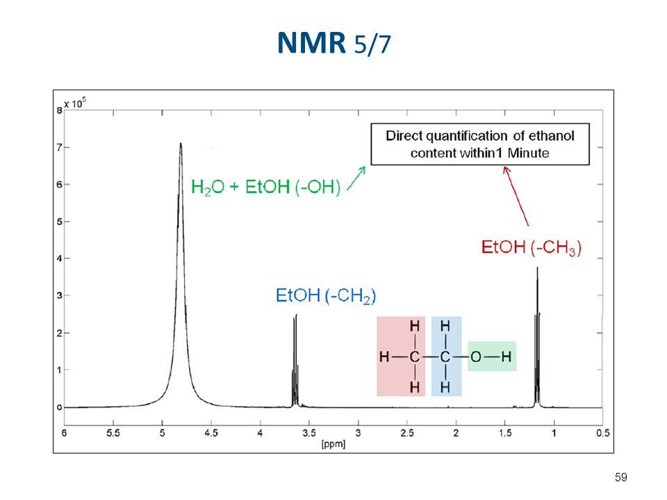 NMR 6/7