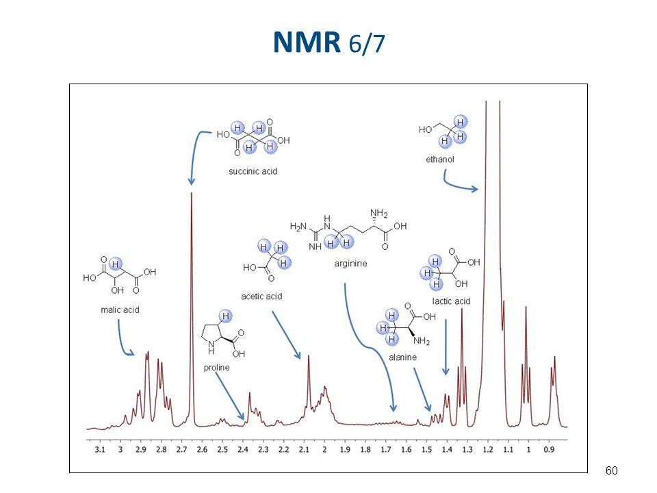 NMR 7/7