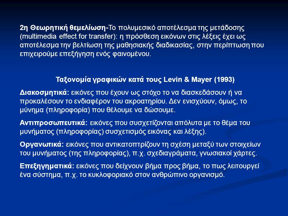 Ταξονομία γραφικών κατά τους Levin & Mayer (1993)