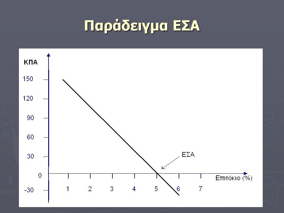 Παράδειγμα ΕΣΑ