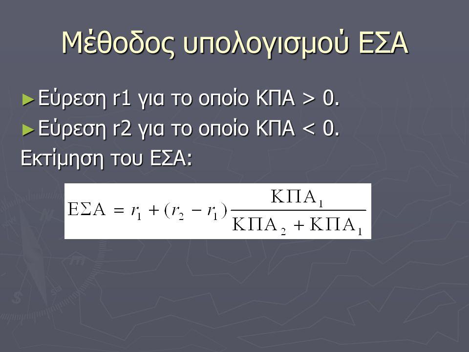 Μέθοδος υπολογισμού ΕΣΑ