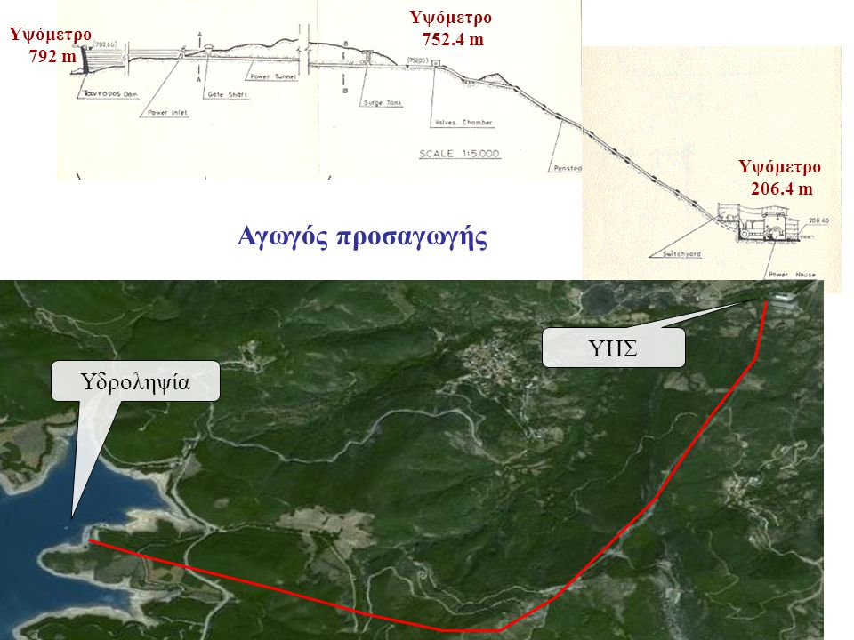 Αγωγός προσαγωγής ΥΗΣ Υδροληψία Υψόμετρο 752.4 m Υψόμετρο 792 m