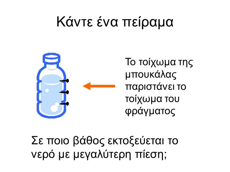 Κάντε ένα πείραμα Το τοίχωμα της μπουκάλας παριστάνει το τοίχωμα του φράγματος.