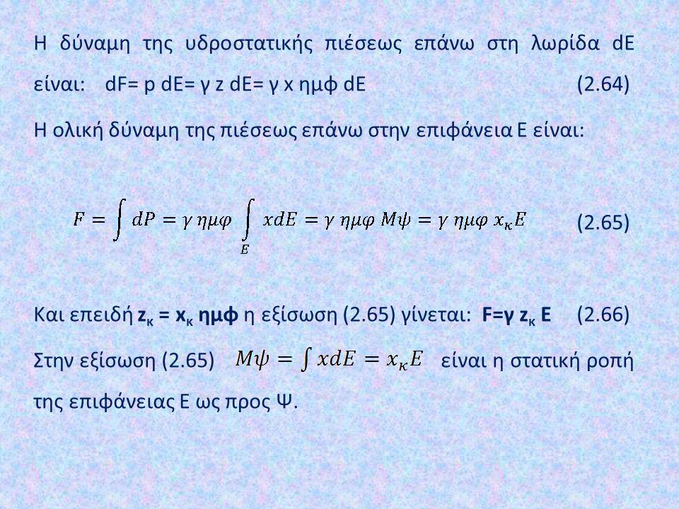 Η δύναμη της υδροστατικής πιέσεως επάνω στη λωρίδα dE είναι: dF= p dE= γ z dE= γ x ημφ dE (2.64)