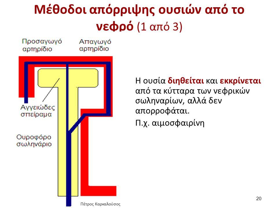 Μέθοδοι απόρριψης ουσιών από το νεφρό (2 από 3)