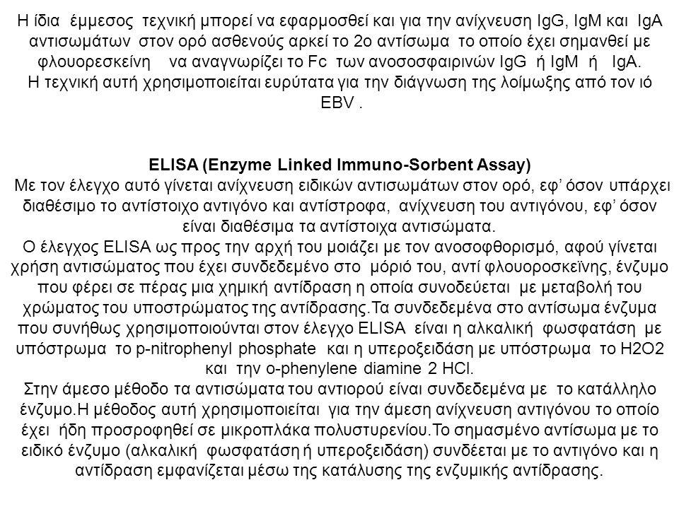 ΕLISA (Enzyme Linked Immuno-Sorbent Assay)