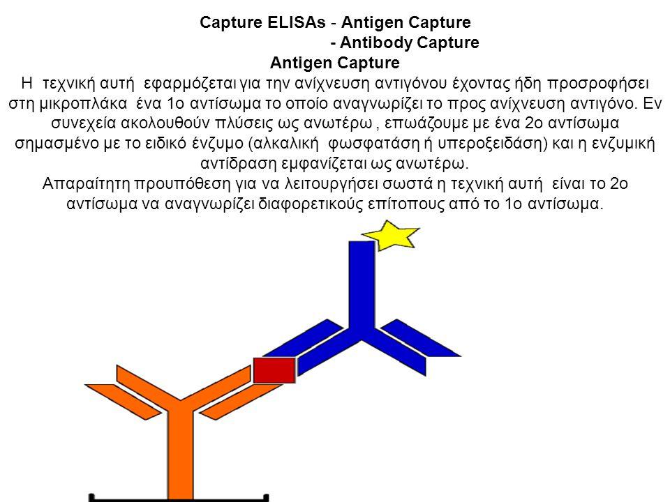 Capture ELISAs - Antigen Capture