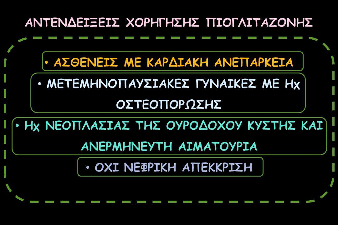 ΑΝΤΕΝΔΕΙΞΕΙΣ ΧΟΡΗΓΗΣΗΣ ΠΙΟΓΛΙΤΑΖΟΝΗΣ