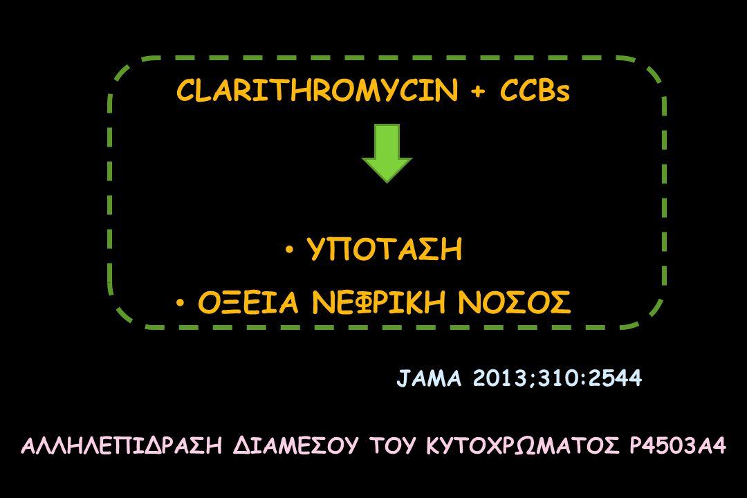 ΑΛΛΗΛΕΠΙΔΡΑΣΗ ΔΙΑΜΕΣΟΥ ΤΟΥ ΚΥΤΟΧΡΩΜΑΤΟΣ P4503A4