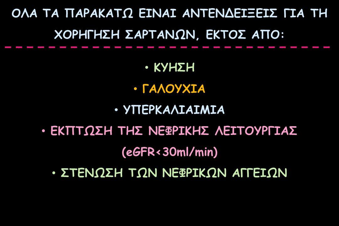 ΕΚΠΤΩΣΗ ΤΗΣ ΝΕΦΡΙΚΗΣ ΛΕΙΤΟΥΡΓΙΑΣ (eGFR<30ml/min)