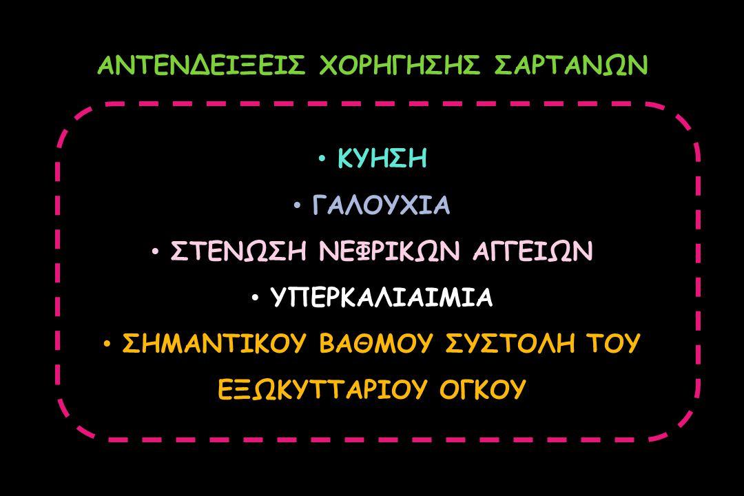 ΑΝΤΕΝΔΕΙΞΕΙΣ ΧΟΡΗΓΗΣΗΣ ΣΑΡΤΑΝΩΝ