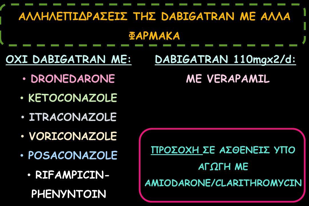 ΑΛΛΗΛΕΠΙΔΡΑΣΕΙΣ ΤΗΣ DABIGATRAN ME ΑΛΛΑ ΦΑΡΜΑΚΑ