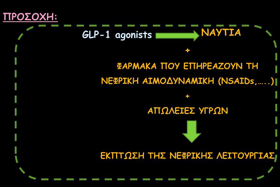 ΠΡΟΣΟΧΗ: NAYTIA GLP-1 agonists +