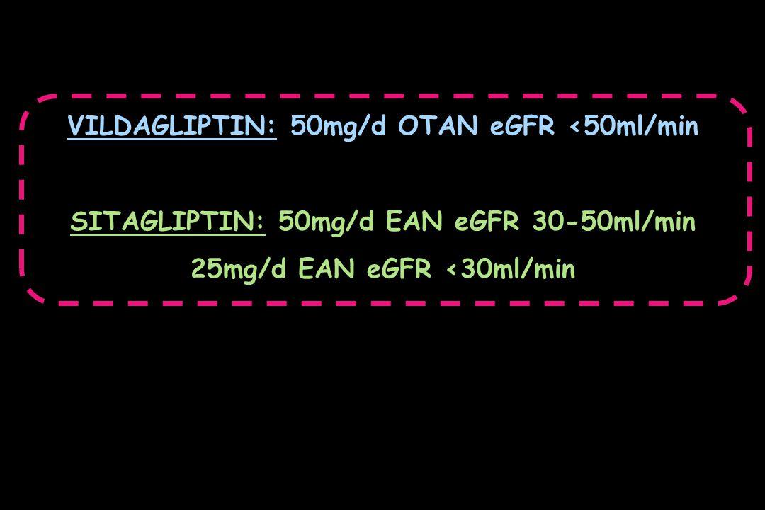 VILDAGLIPTIN: 50mg/d OTAN eGFR <50ml/min