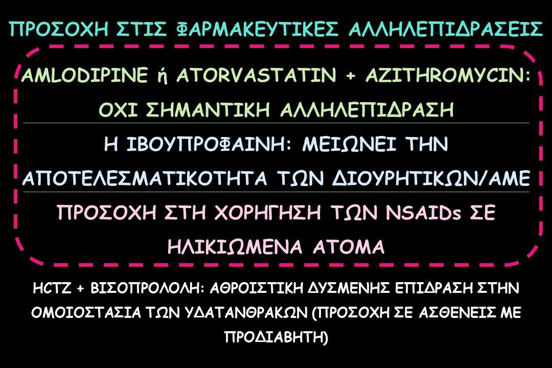 ΠΡΟΣΟΧΗ ΣΤΙΣ ΦΑΡΜΑΚΕΥΤΙΚΕΣ ΑΛΛΗΛΕΠΙΔΡΑΣΕΙΣ