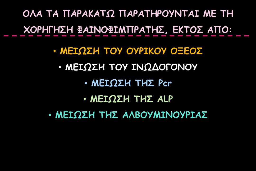 ΜΕΙΩΣΗ ΤΟΥ ΟΥΡΙΚΟΥ ΟΞΕΟΣ ΜΕΙΩΣΗ ΤΗΣ ΑΛΒΟΥΜΙΝΟΥΡΙΑΣ