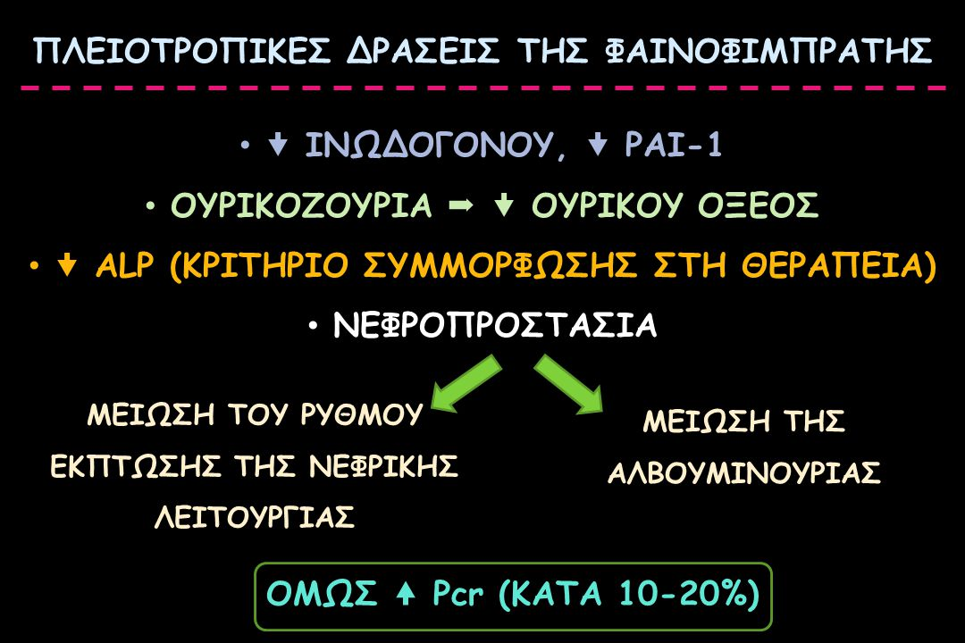ΠΛΕΙΟΤΡΟΠΙΚΕΣ ΔΡΑΣΕΙΣ ΤΗΣ ΦΑΙΝΟΦΙΜΠΡΑΤΗΣ