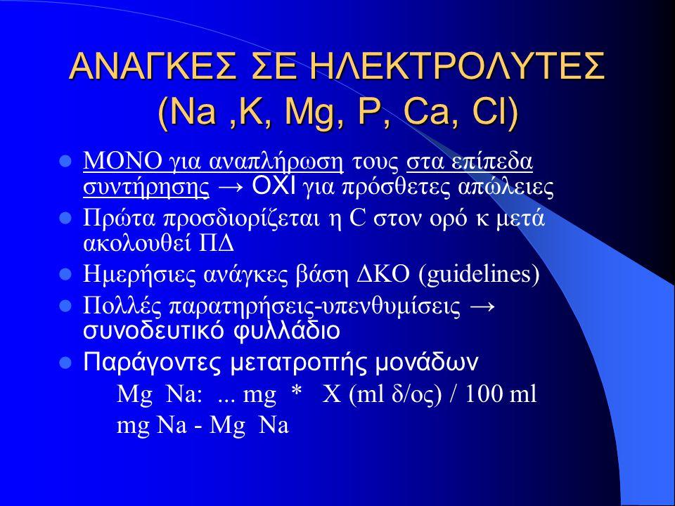 ΑΝΑΓΚΕΣ ΣΕ ΗΛΕΚΤΡΟΛΥΤΕΣ (Na ,K, Mg, P, Ca, Cl)
