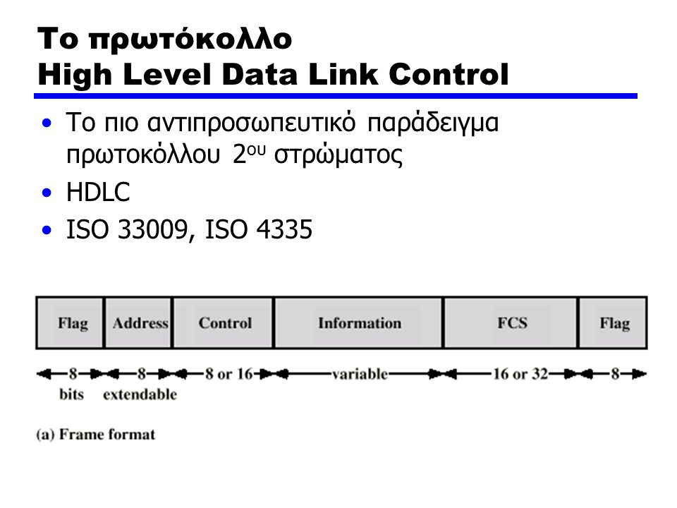 Το πρωτόκολλο High Level Data Link Control