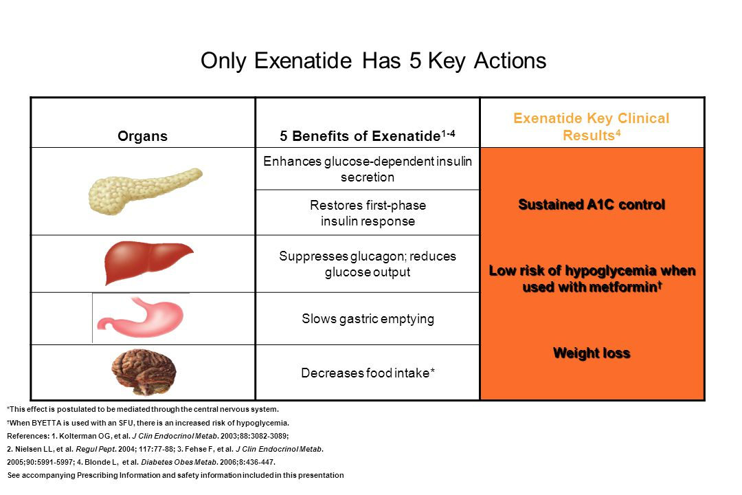 Only Exenatide Has 5 Key Actions