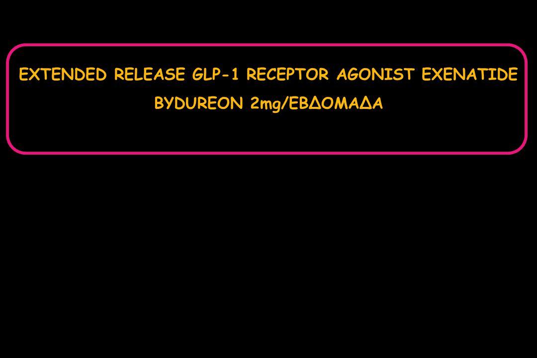 EXTENDED RELEASE GLP-1 RECEPTOR AGONIST EXENATIDE