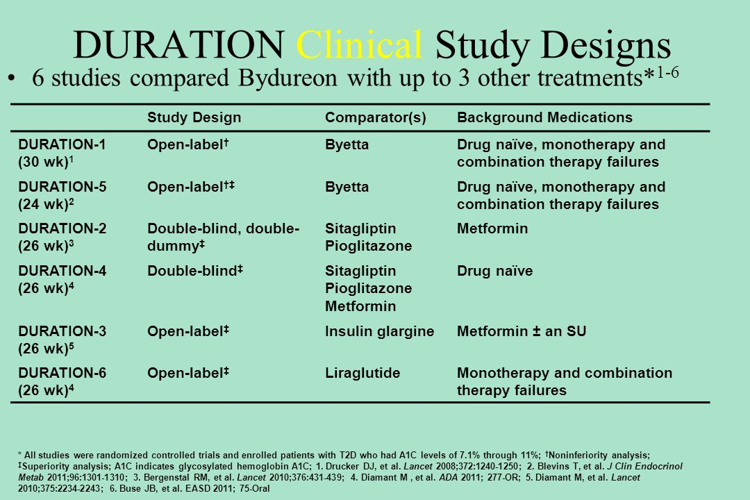 DURATION Clinical Study Designs