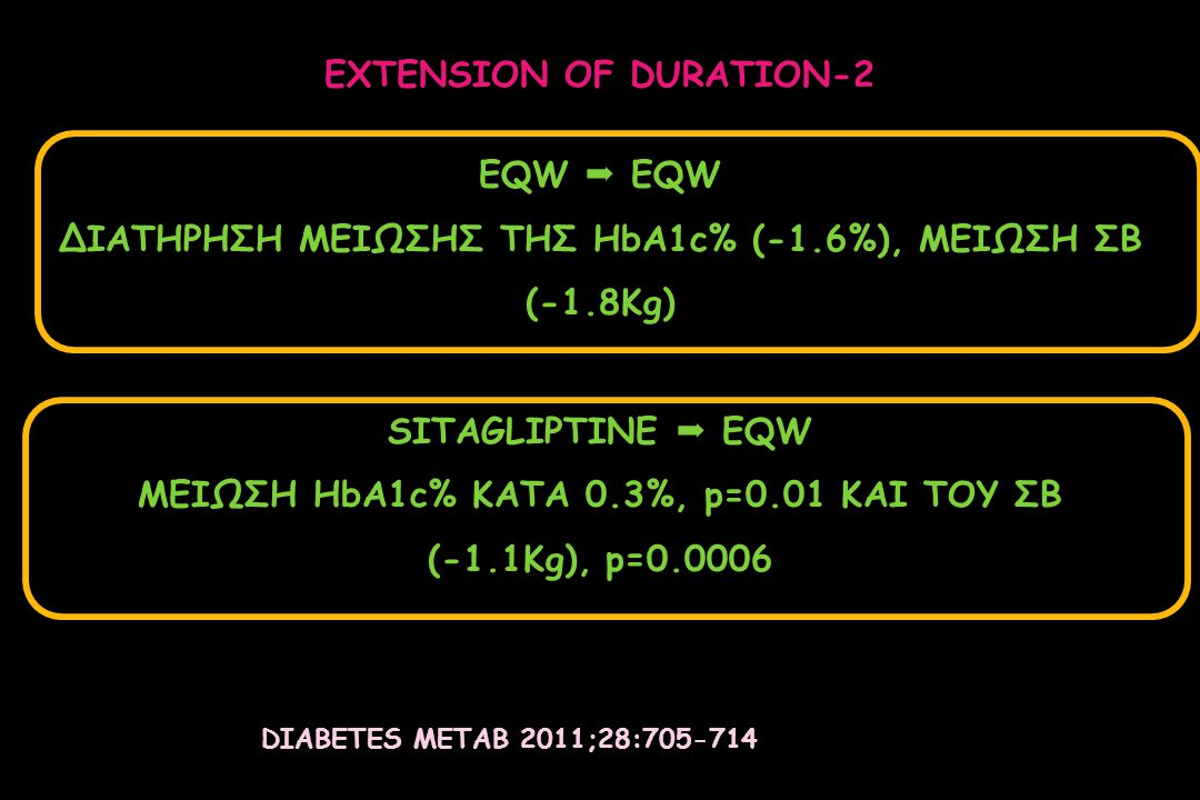 EXTENSION OF DURATION-2