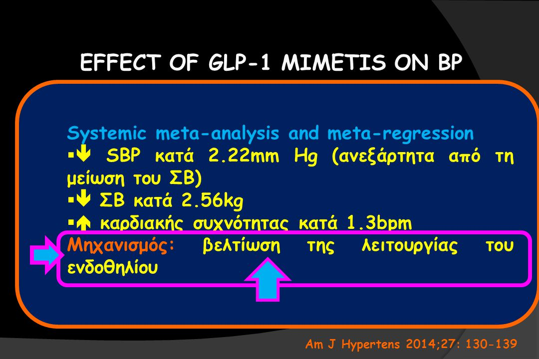 EFFECT OF GLP-1 MIMETIS ON BP