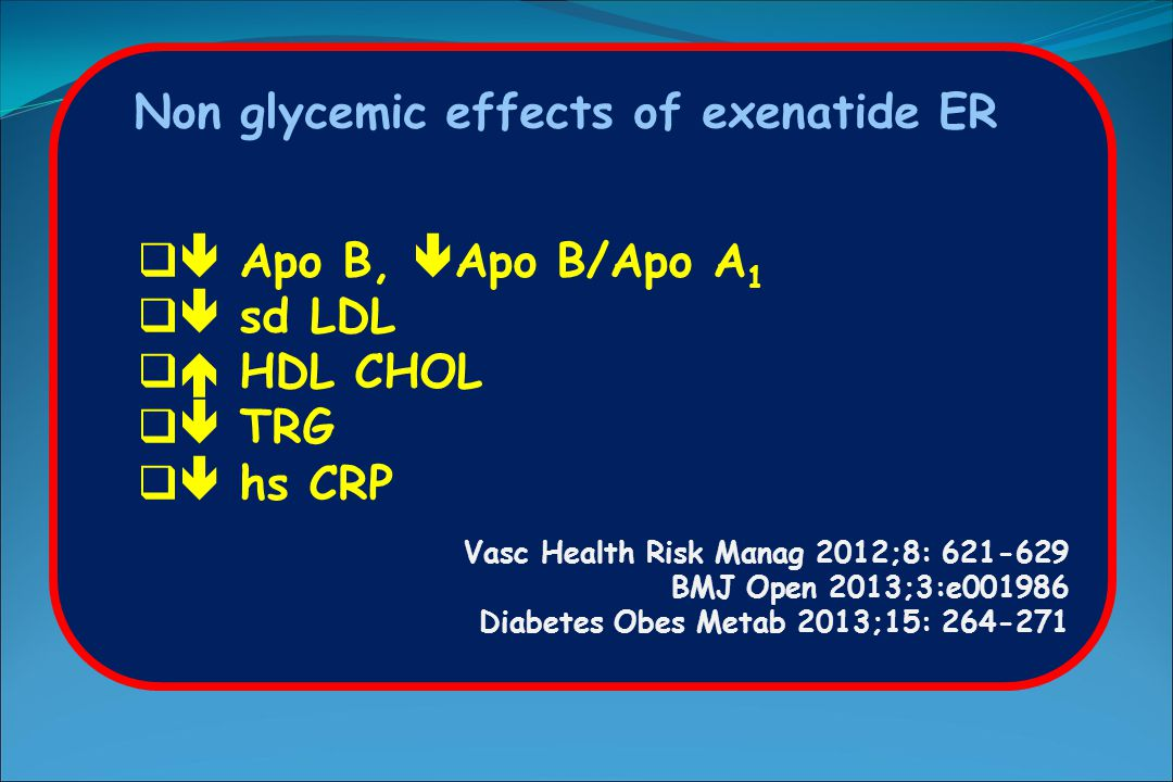Non glycemic effects of exenatide ER