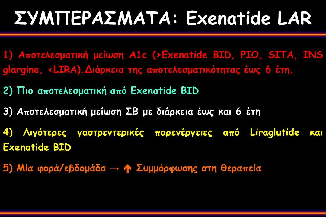 ΣΥΜΠΕΡΑΣΜΑΤΑ: Exenatide LAR