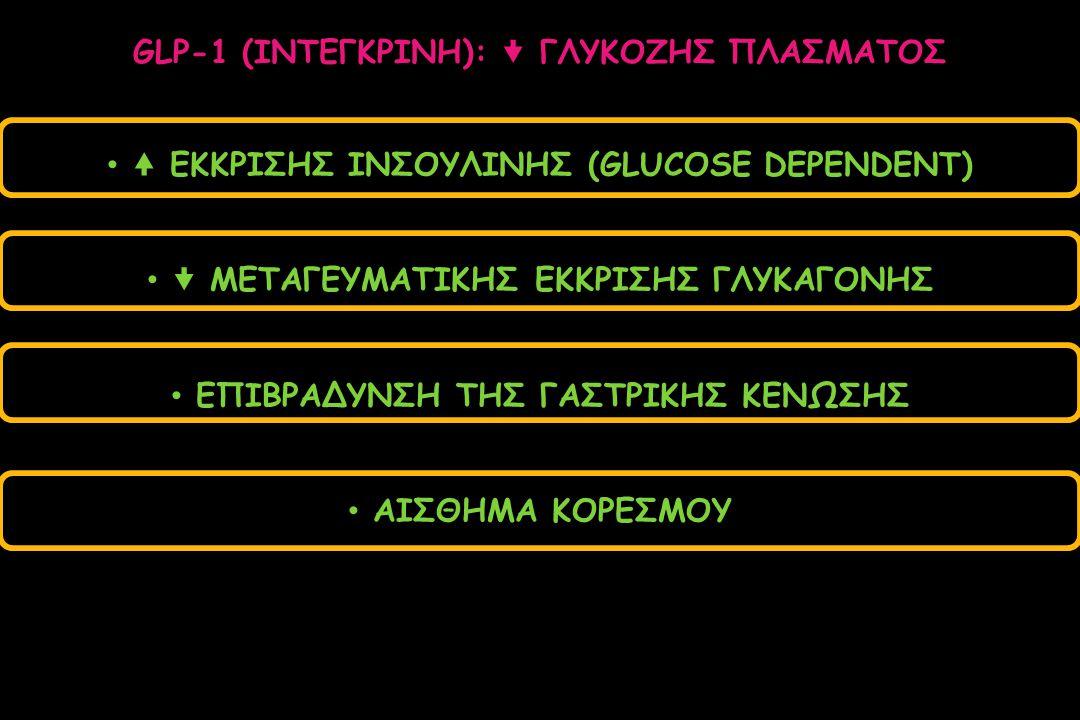 GLP-1 (ΙΝΤΕΓΚΡΙΝΗ):  ΓΛΥΚΟΖΗΣ ΠΛΑΣΜΑΤΟΣ