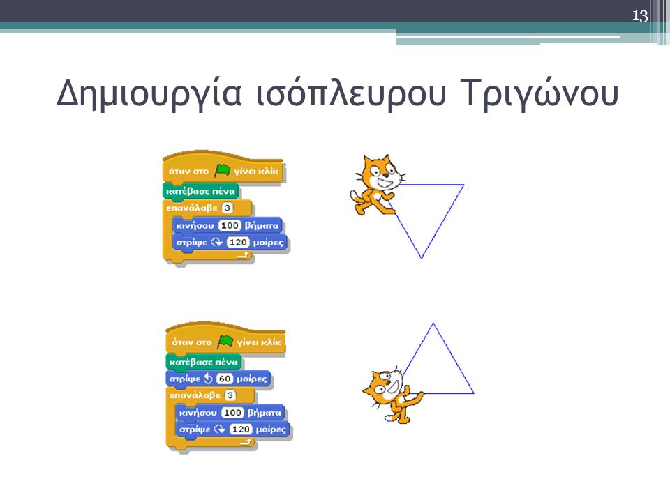 Δημιουργία ισόπλευρου Τριγώνου