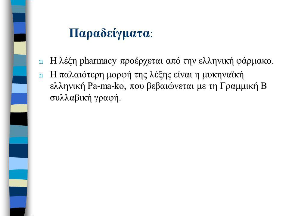 Παραδείγματα: Η λέξη pharmacy προέρχεται από την ελληνική φάρμακο.