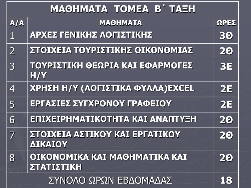 ΜΑΘΗΜΑΤΑ ΤΟΜΕΑ Β΄ ΤΑΞΗ 3Θ 2Θ 3E 2E 18