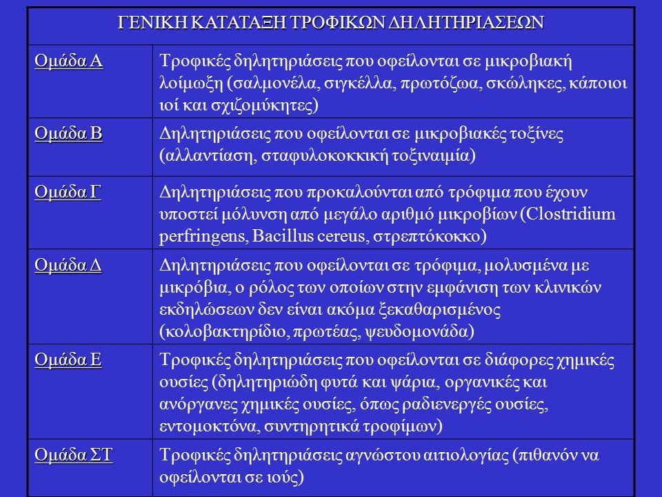 ΓΕΝΙΚΗ ΚΑΤΑΤΑΞΗ ΤΡΟΦΙΚΩΝ ΔΗΛΗΤΗΡΙΑΣΕΩΝ