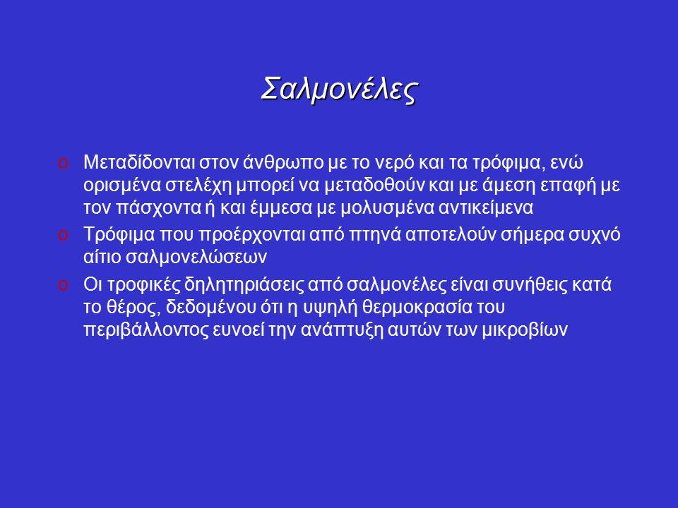 Σαλμονέλες