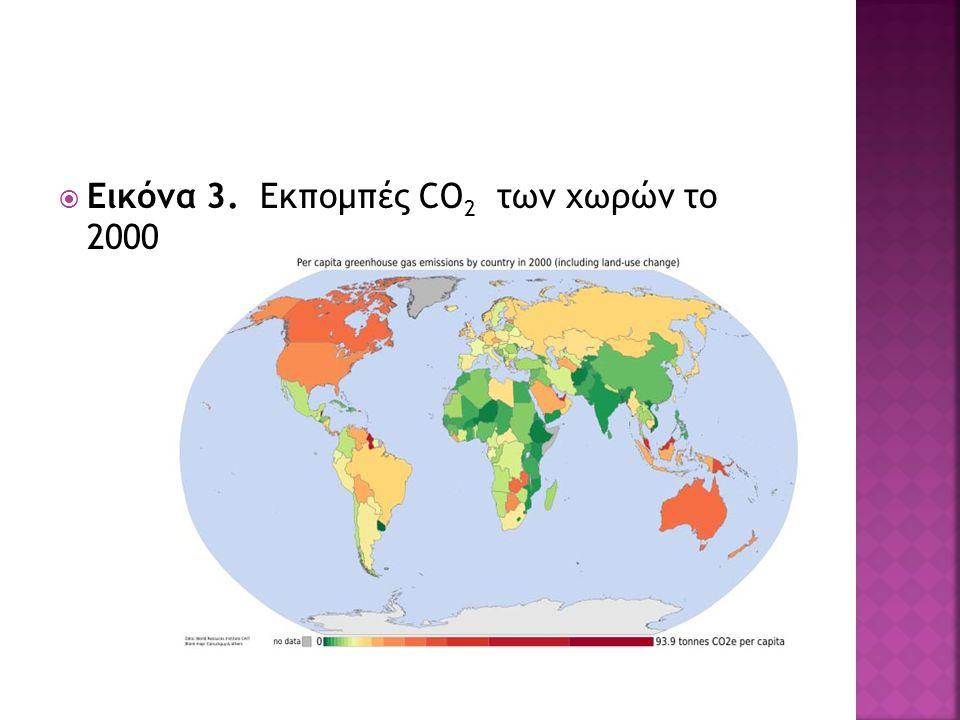 Εικόνα 3. Εκπομπές CO2 των χωρών το 2000
