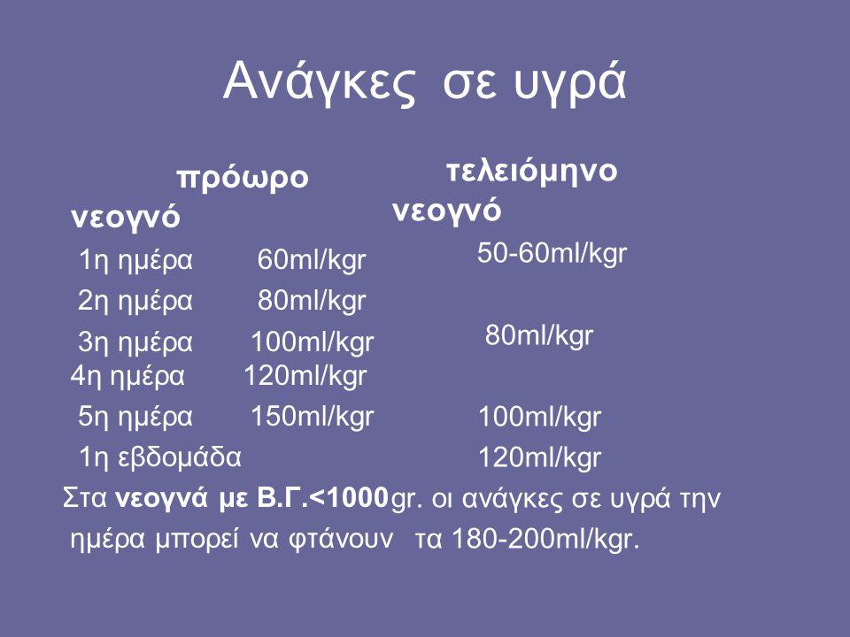 Ανάγκες σε υγρά πρόωρο νεογνό τελειόμηνο νεογνό 50-60ml/kgr