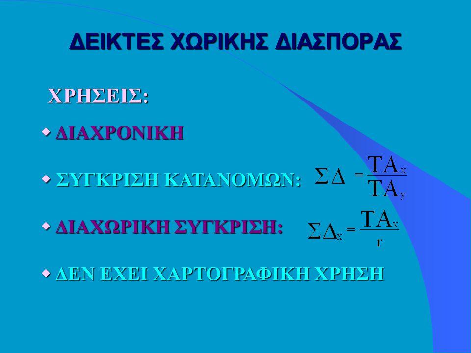 ΔΕΙΚΤΕΣ ΧΩΡΙΚΗΣ ΔΙΑΣΠΟΡΑΣ