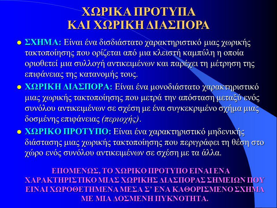 ΧΩΡΙΚΑ ΠΡΟΤΥΠΑ ΚΑΙ ΧΩΡΙΚΗ ΔΙΑΣΠΟΡΑ