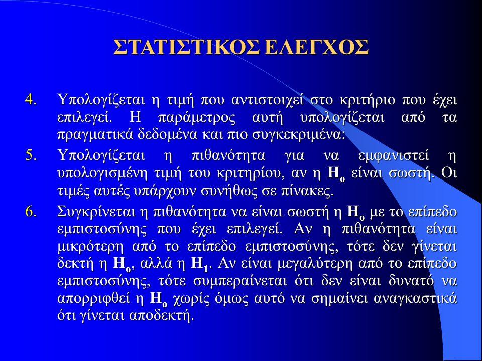 ΣΤΑΤΙΣΤΙΚΟΣ ΕΛΕΓΧΟΣ
