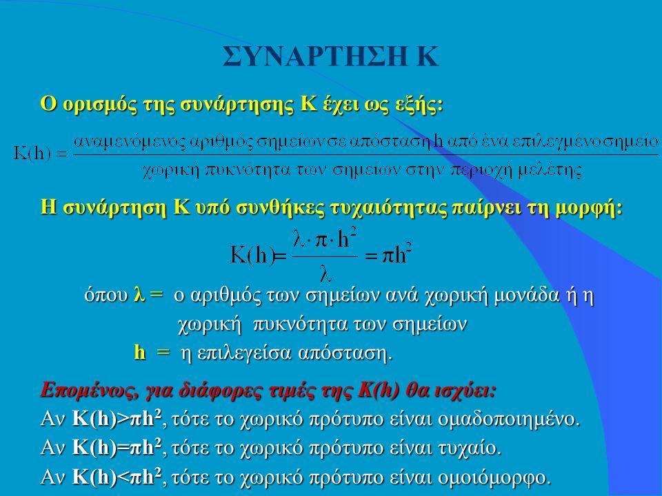 ΣΥΝΑΡΤΗΣΗ Κ Ο ορισμός της συνάρτησης Κ έχει ως εξής: