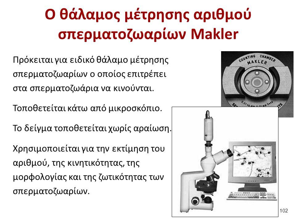 Ο τρόπος τοποθέτησης του δείγματος στην πλάκα Makler