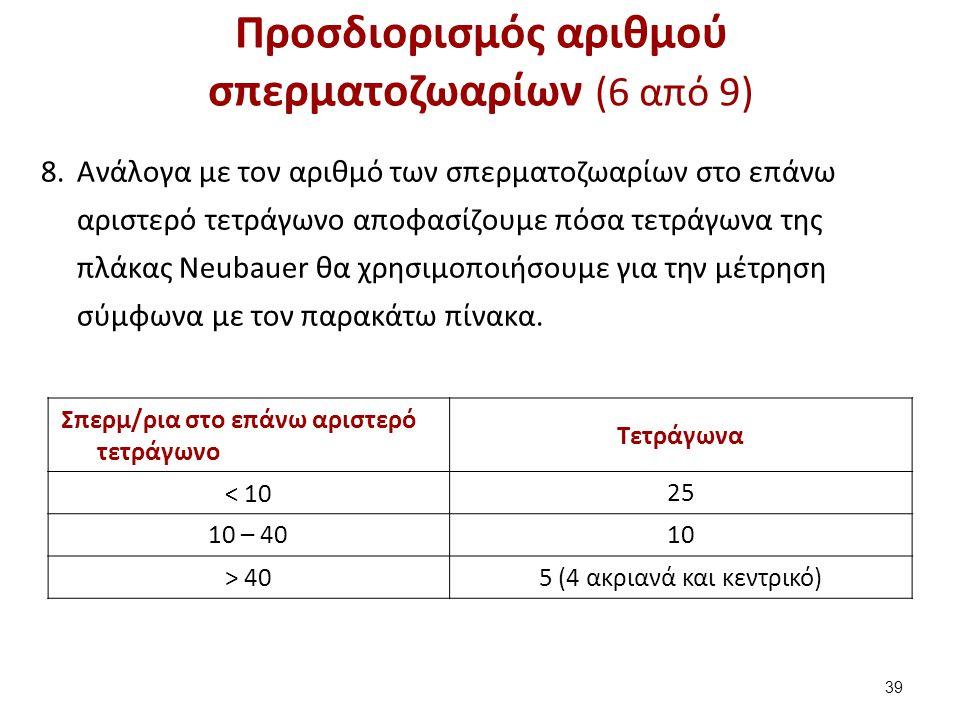 Προσδιορισμός αριθμού σπερματοζωαρίων (7 από 9)