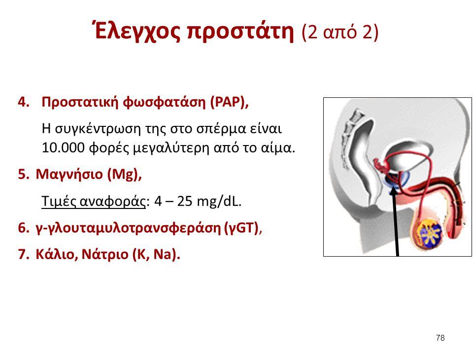 Λειτουργικές δοκιμασίες σπερματοζωαρίων