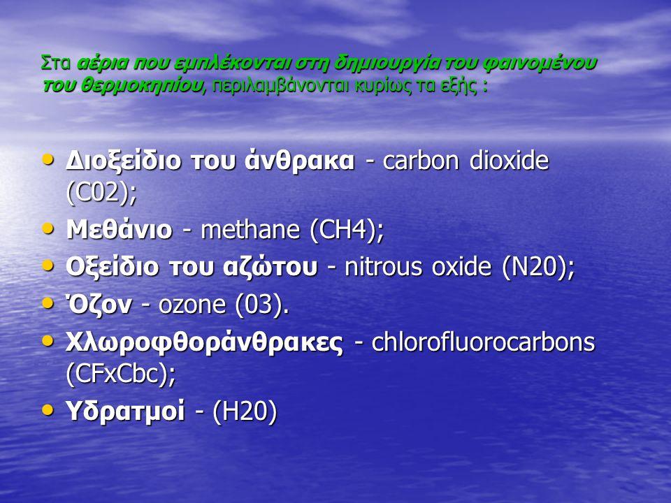 Διοξείδιο του άνθρακα - carbon dioxide (C02); Μεθάνιο - methane (CH4);